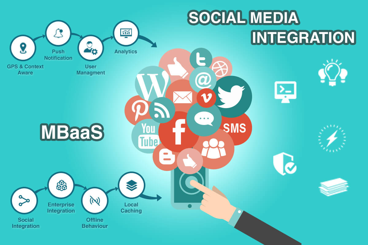 5 Ways To Integrate Social Media On Your Website