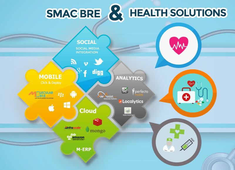 SMAC-BRE-Health